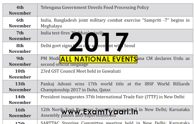 All Important National Events of 2017 - Current Affairs [PDF