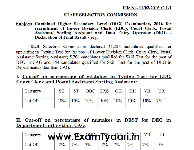 SSC CHSL 2016 Final Result Out - Fast PDF Download Links - Exam Tyaari