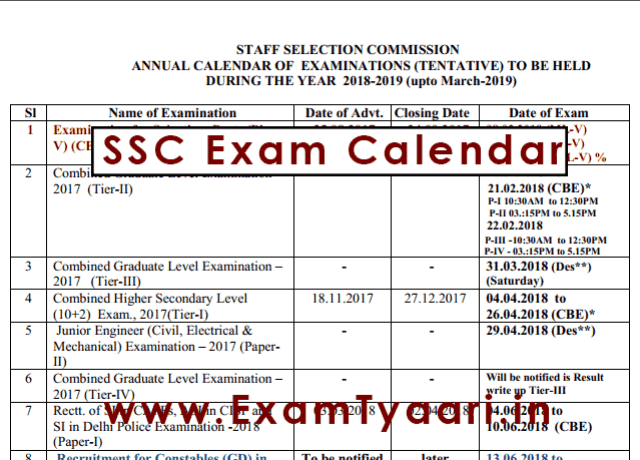 SSC Exam Calendar 2018-19 Updated [PDF]- Exam Tyaari