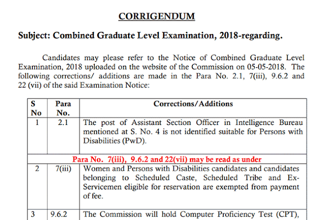 SSC CGL 2018 Official Corrigendum Notice - Download PDF - Exam Tyaari