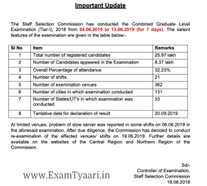 SSC CGL 2018 Result - Exam Tyaari