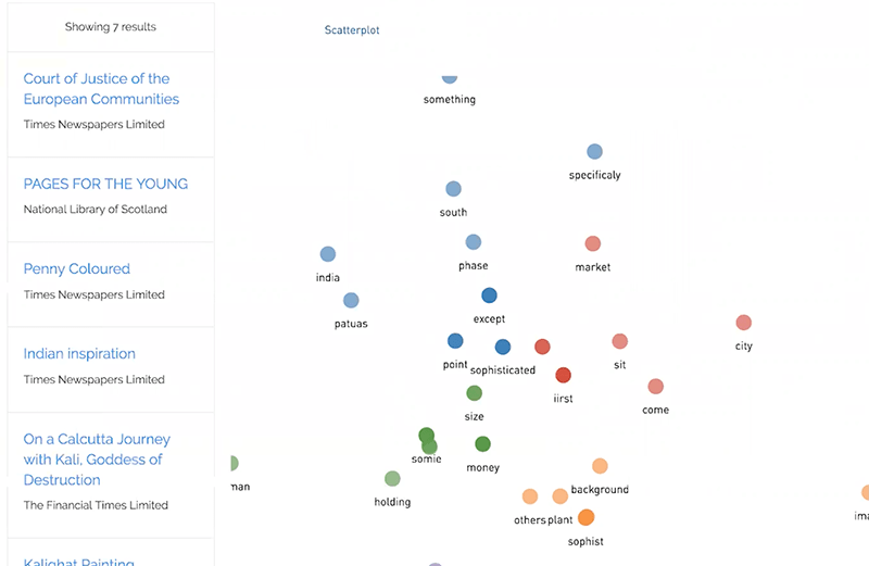 Topic Clustering of an Academic Library Search