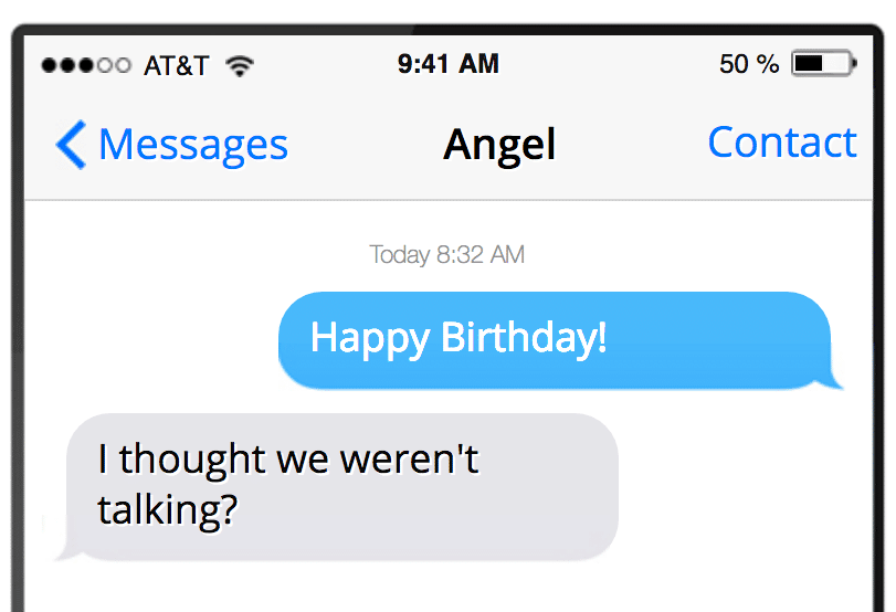 Should I Wish My Ex A Happy Birthday The Case For Against