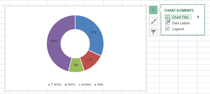 How to show percentages on three different charts in Excel ...