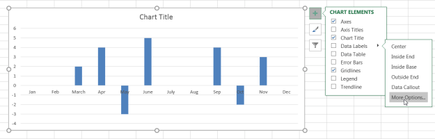 how to create timeline chart in excel quickly and easily excel board
