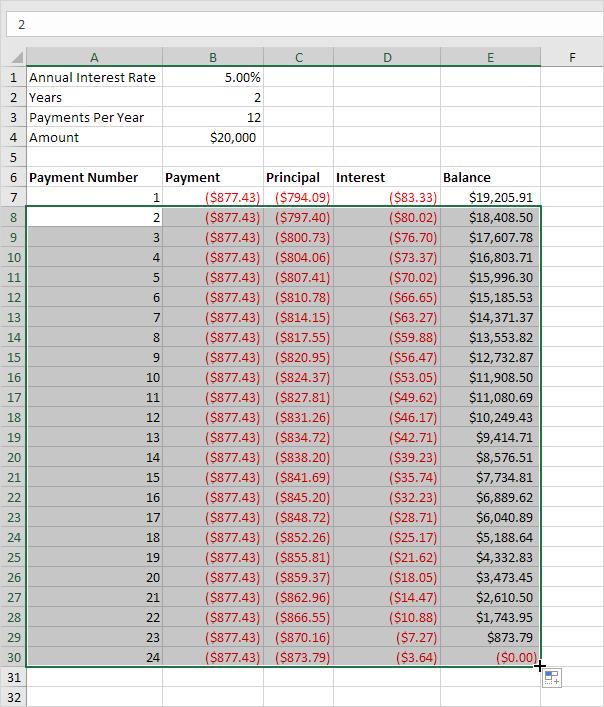 Loan Amortization Schedule In Excel Easy Excel Tutorial