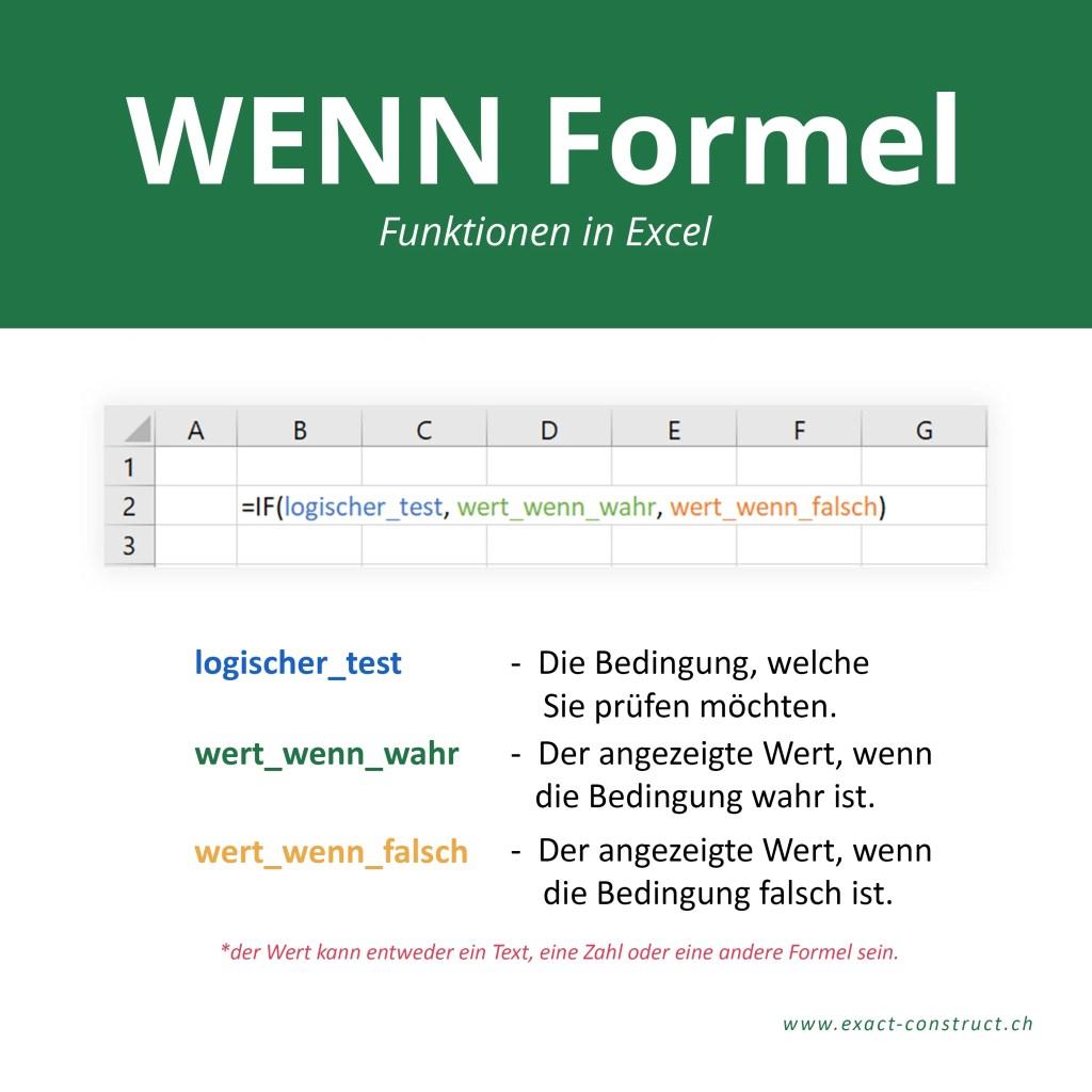 Wenn Formel Beispiel www.exact-construct.ch