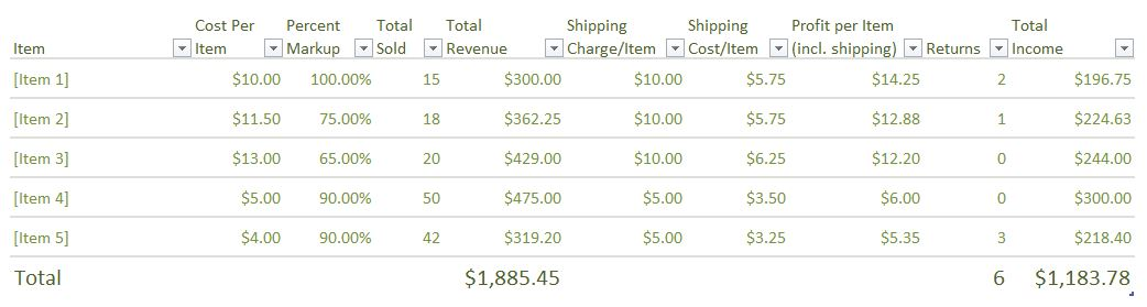 Online Sales Tracker   Excel Templates for every purpose
