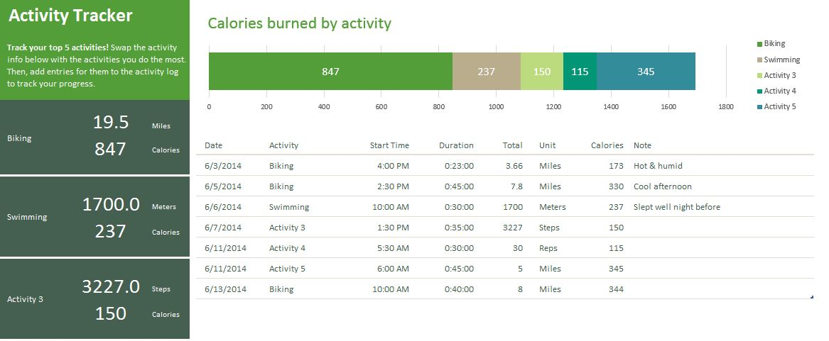 Have A Peek At Screenshots From The Activity Log Excel Template: