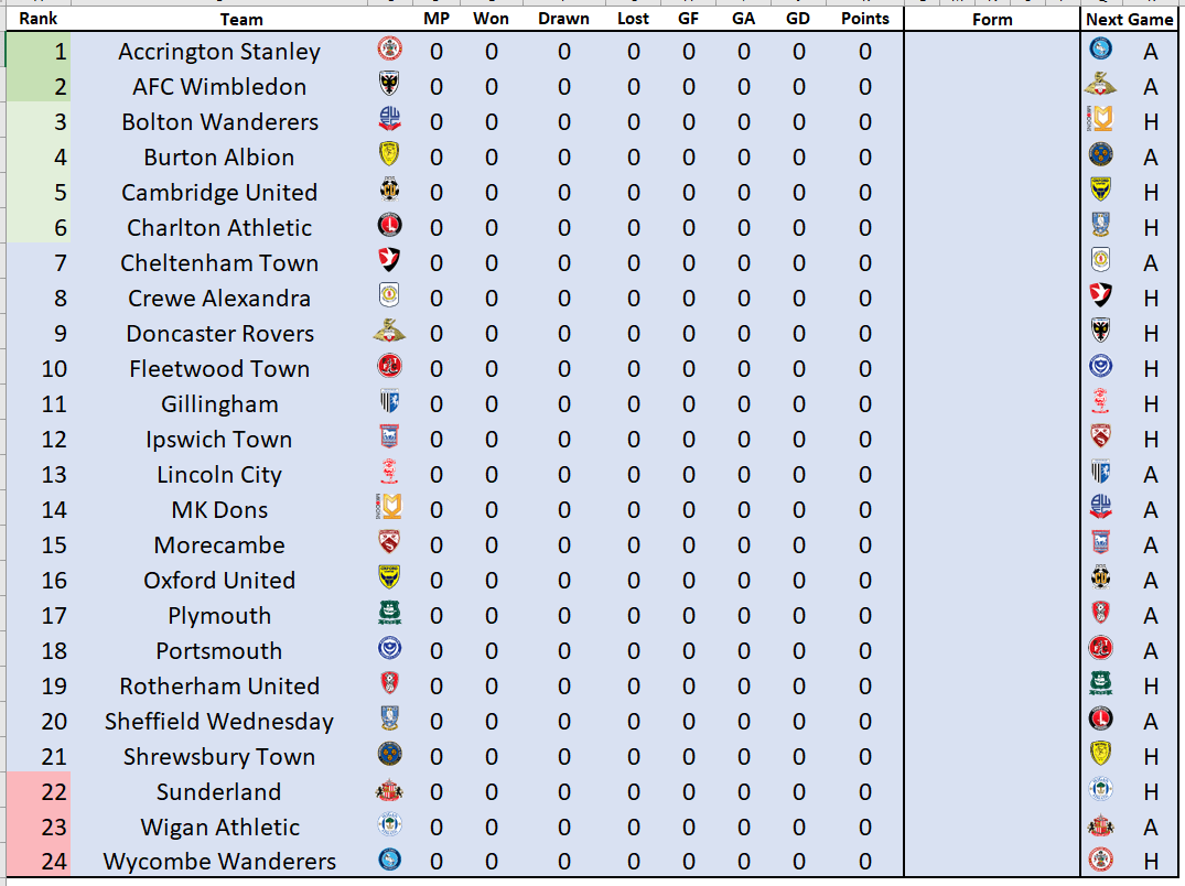 English League One Table in Excel With Predictions 2021/22