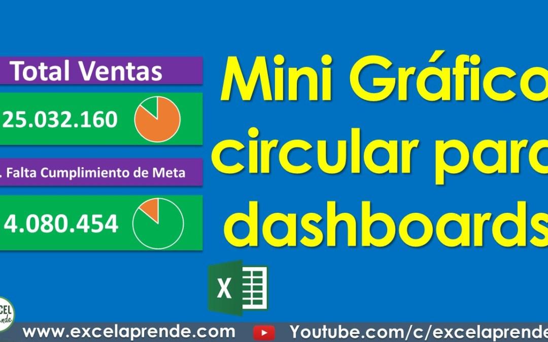 Mini Gráfico circular para dashboards | Excel Aprende