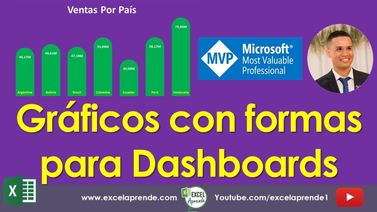 Gráficos con formas para Dashboards | Excel Aprende