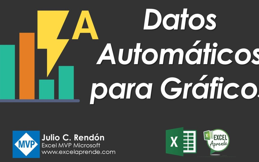 Datos Automáticos para Gráficos | Excel Aprende