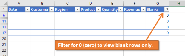 Filter for Zero in the COUNTA column to View All Blank Rows