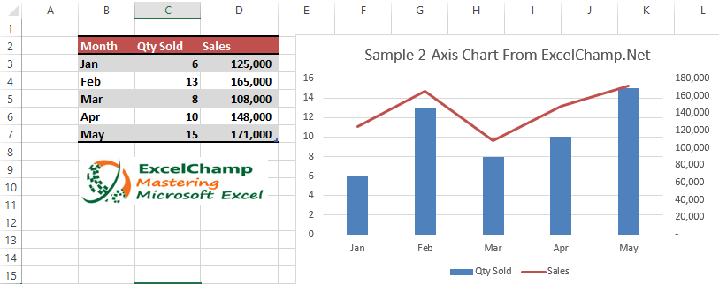 2 Axis Combo Chart in Microsoft Office 365, Excel 2016 & Excel 2019