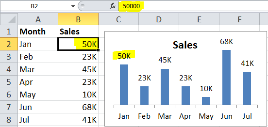 Displaying Large Numbers In K Thousands Or M Millions