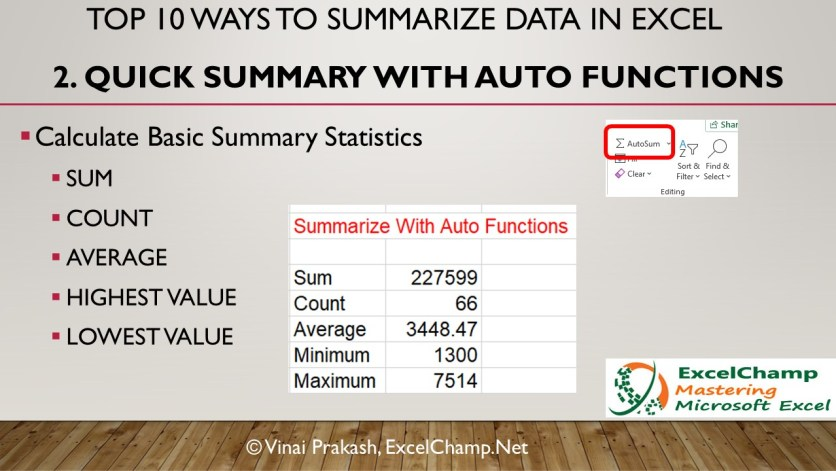 Quick Summary of Excel Data With Auto Functions