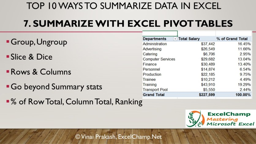 Using Pivot Tables for Excel Data Analysis