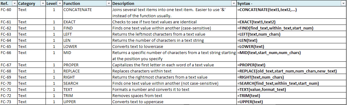 text function excel  Excel Video Lesson: Text Functions | Excel Exposure