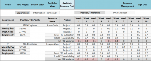 How To Use Excel For Forecasting Scheduling And Analyzing