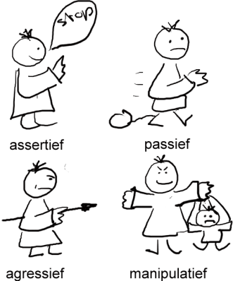gedrags -en communicatievormen. Assertief, passief, agressief en manipulatief.