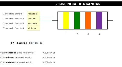 Código de Colores Para Resistencias