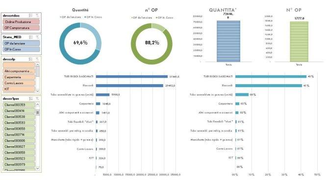 Corso vba e automazione Corsi Excel Avanzati