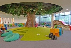Read-under-tree