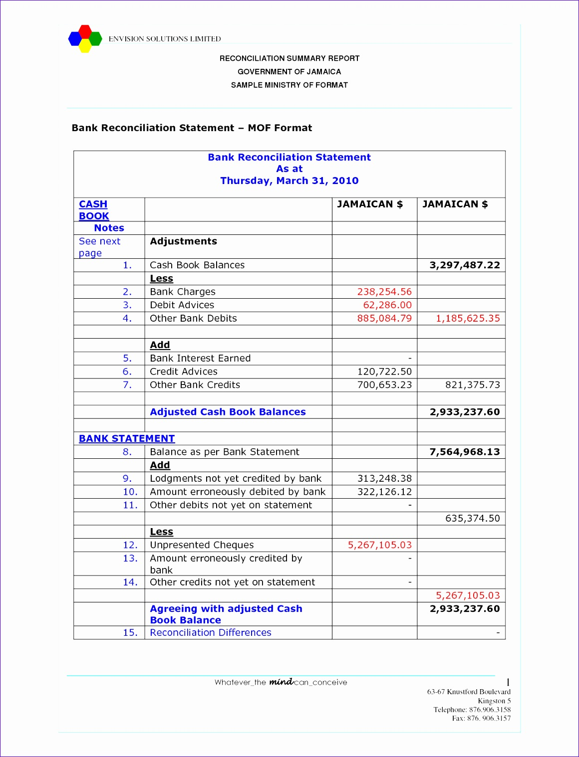 Account Reconciliation Worksheet