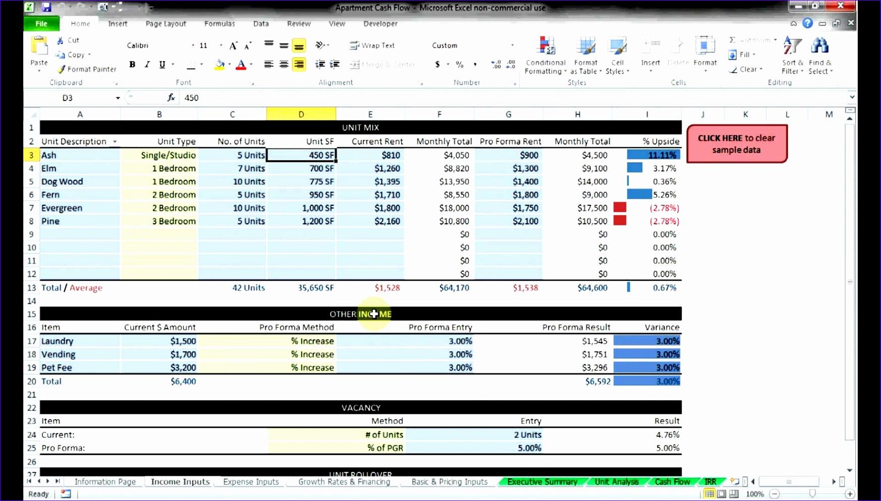 7 Cash Flowysis Template Excel