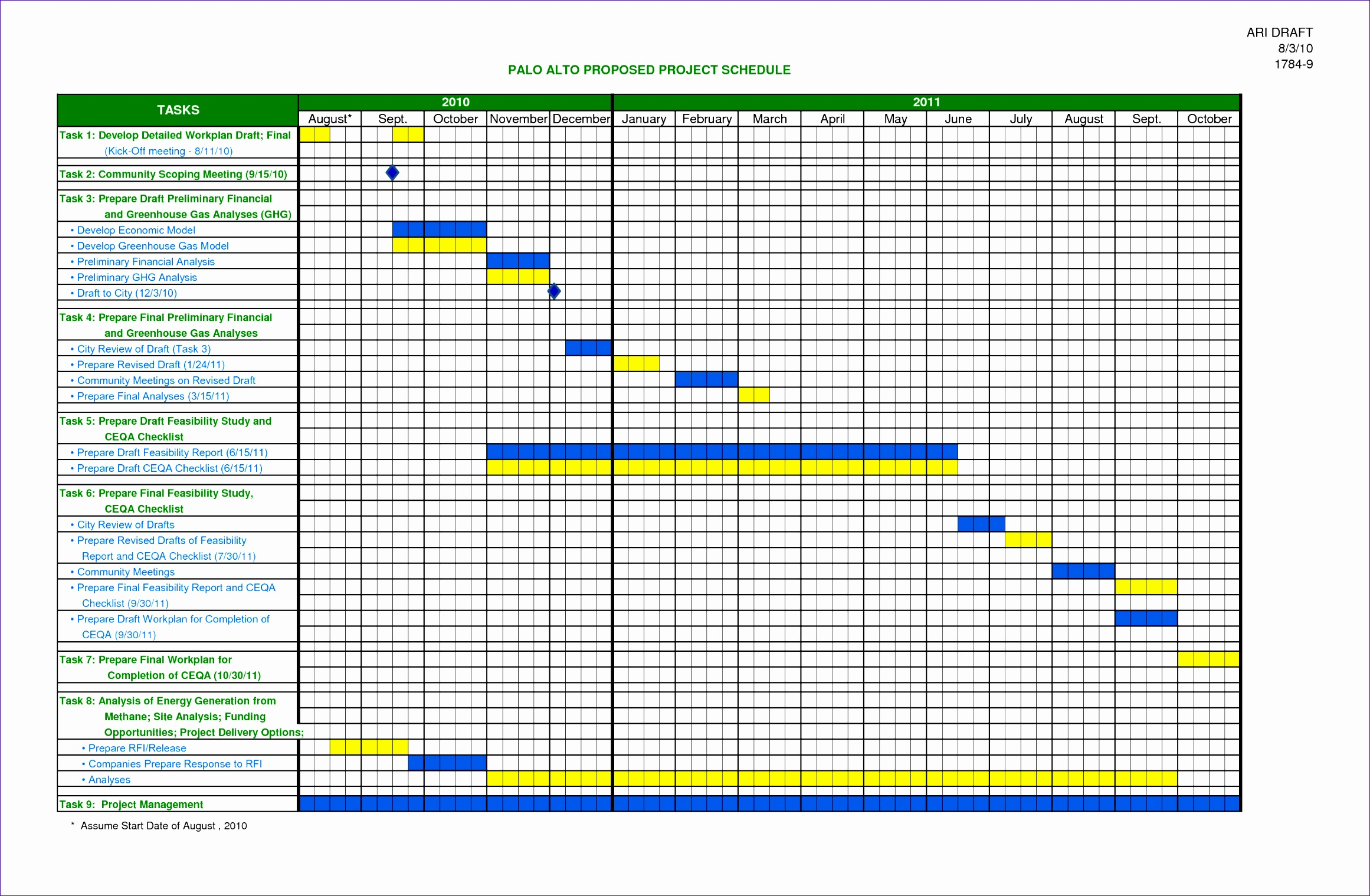 9 Construction Timeline Template Excel