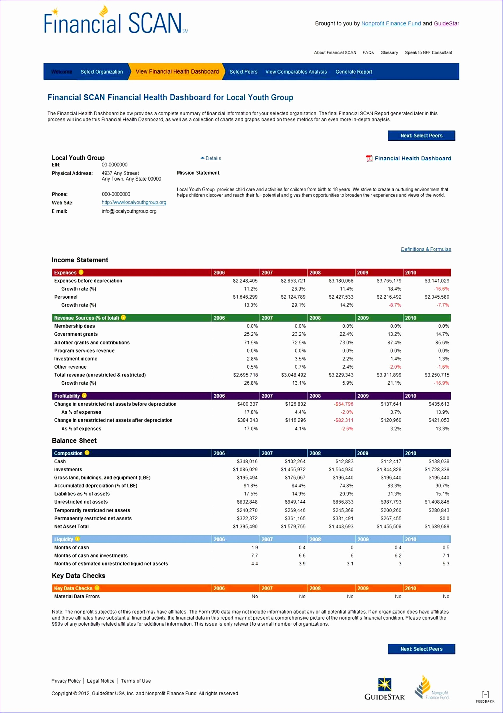 10 Financial Ratioysis Excel Template