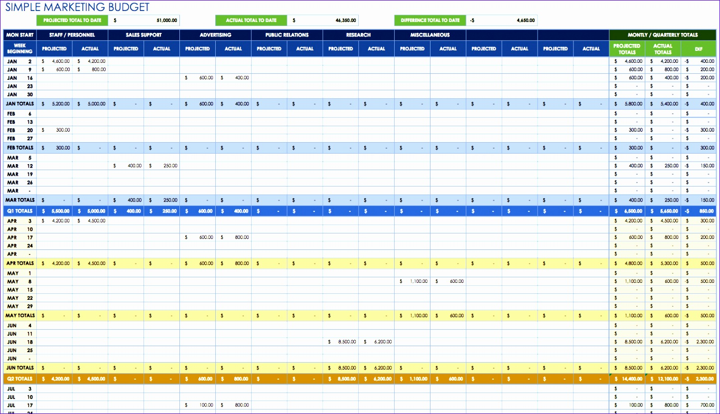 10 Monthly Expenses Spreadsheet Template Excel
