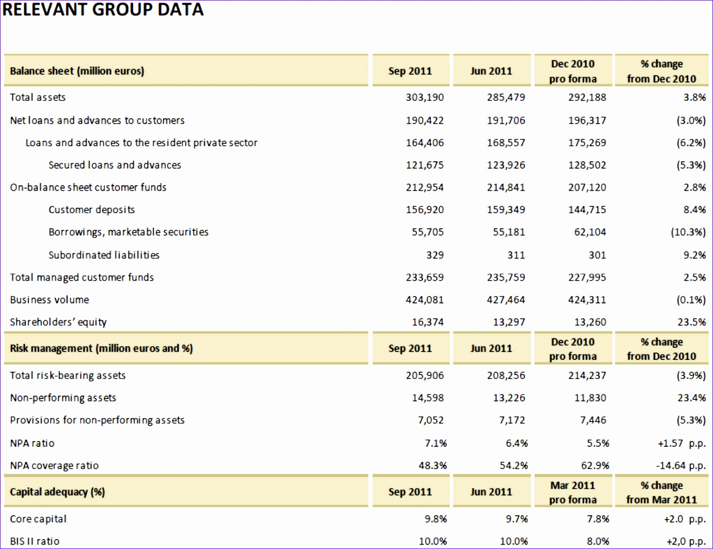 10 Personal Financial Statement Template Excel