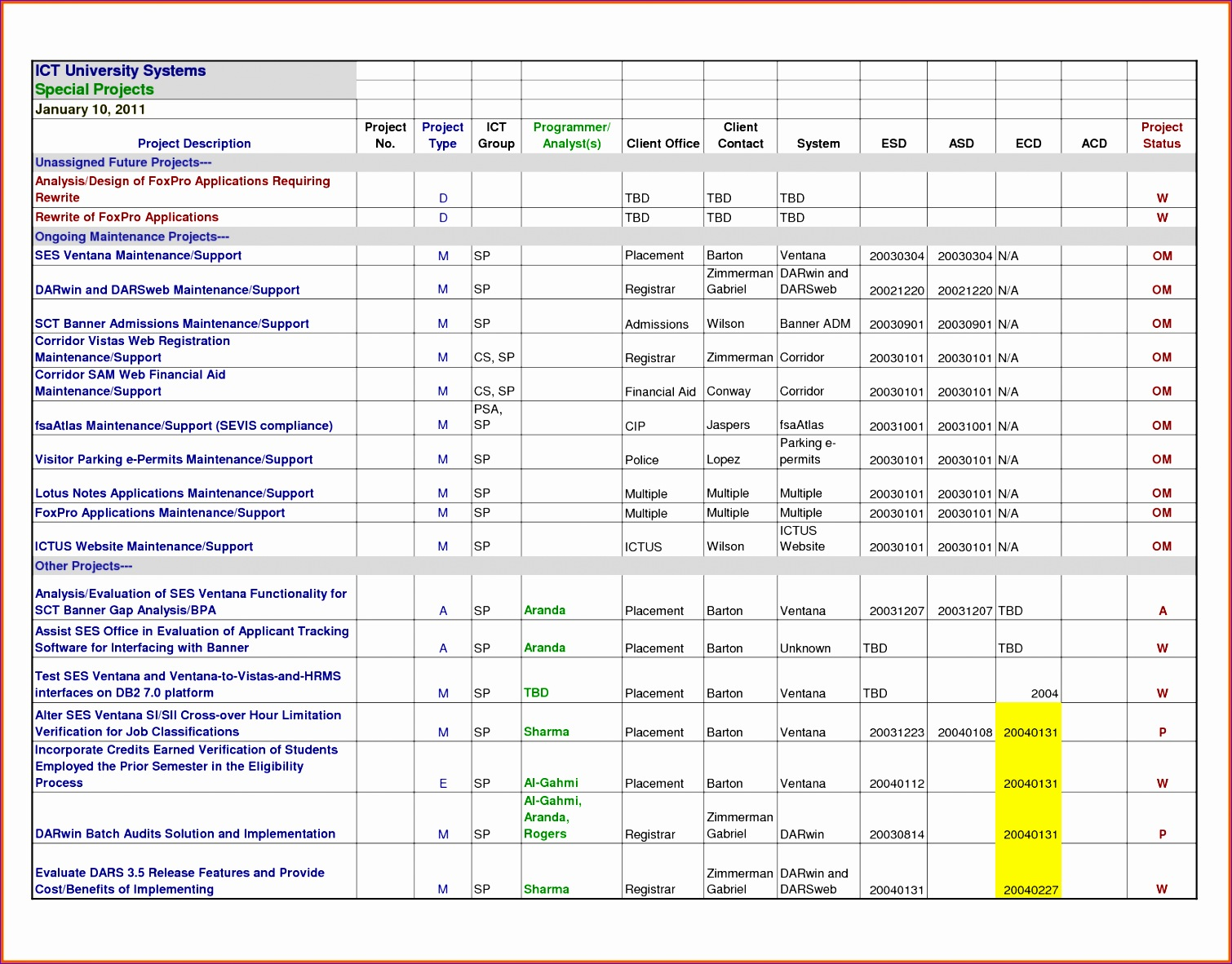 11 Sample Profit And Loss Statement Excel Template