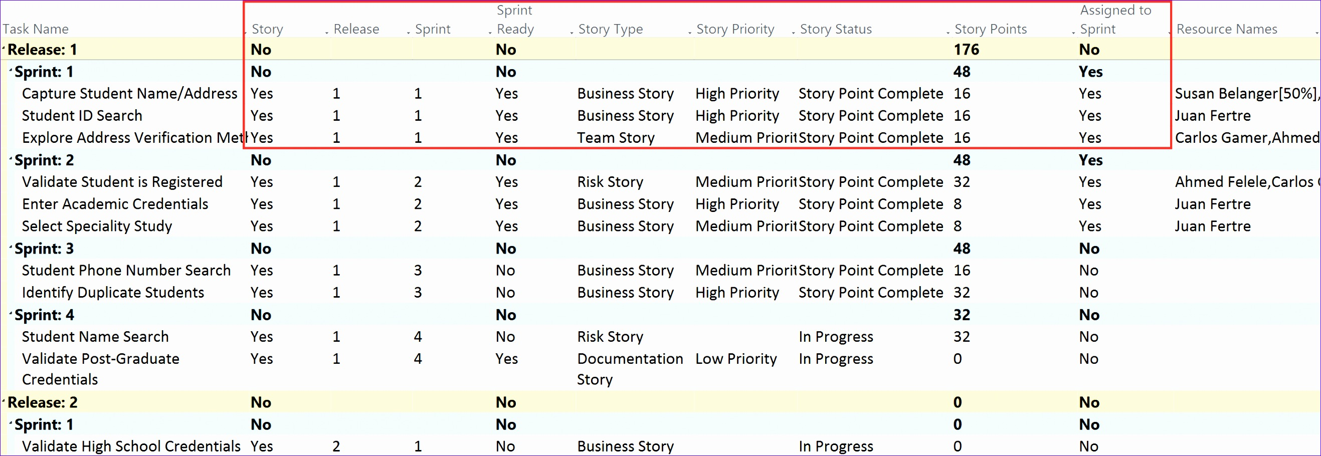 5 Capacity Planning Excel Template