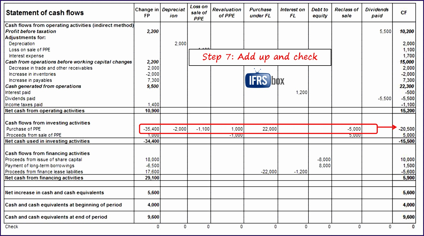 Excel Cash Flow Worksheet