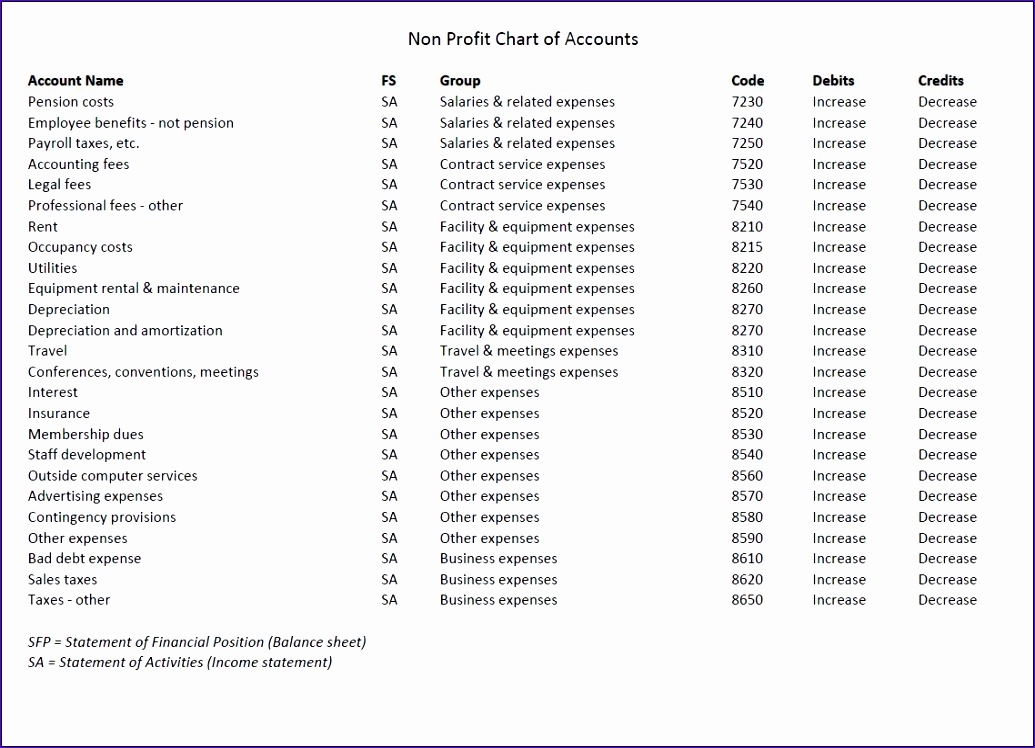 9 Chart Of Accounts Excel Template ExcelTemplates ExcelTemplates