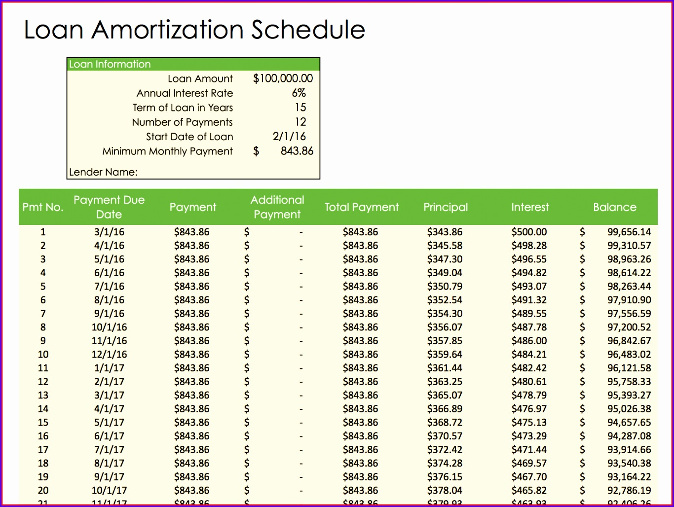 10 Excel Amortization Schedule Template