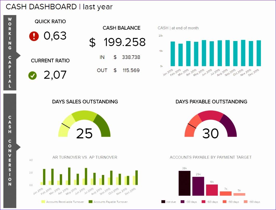 6 Excel Accounts Receivable Template