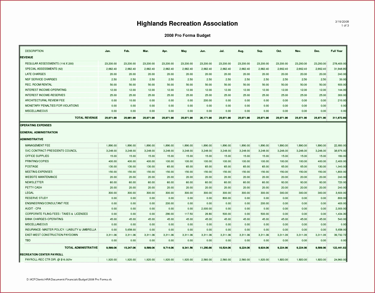 5 Excel Budget Template