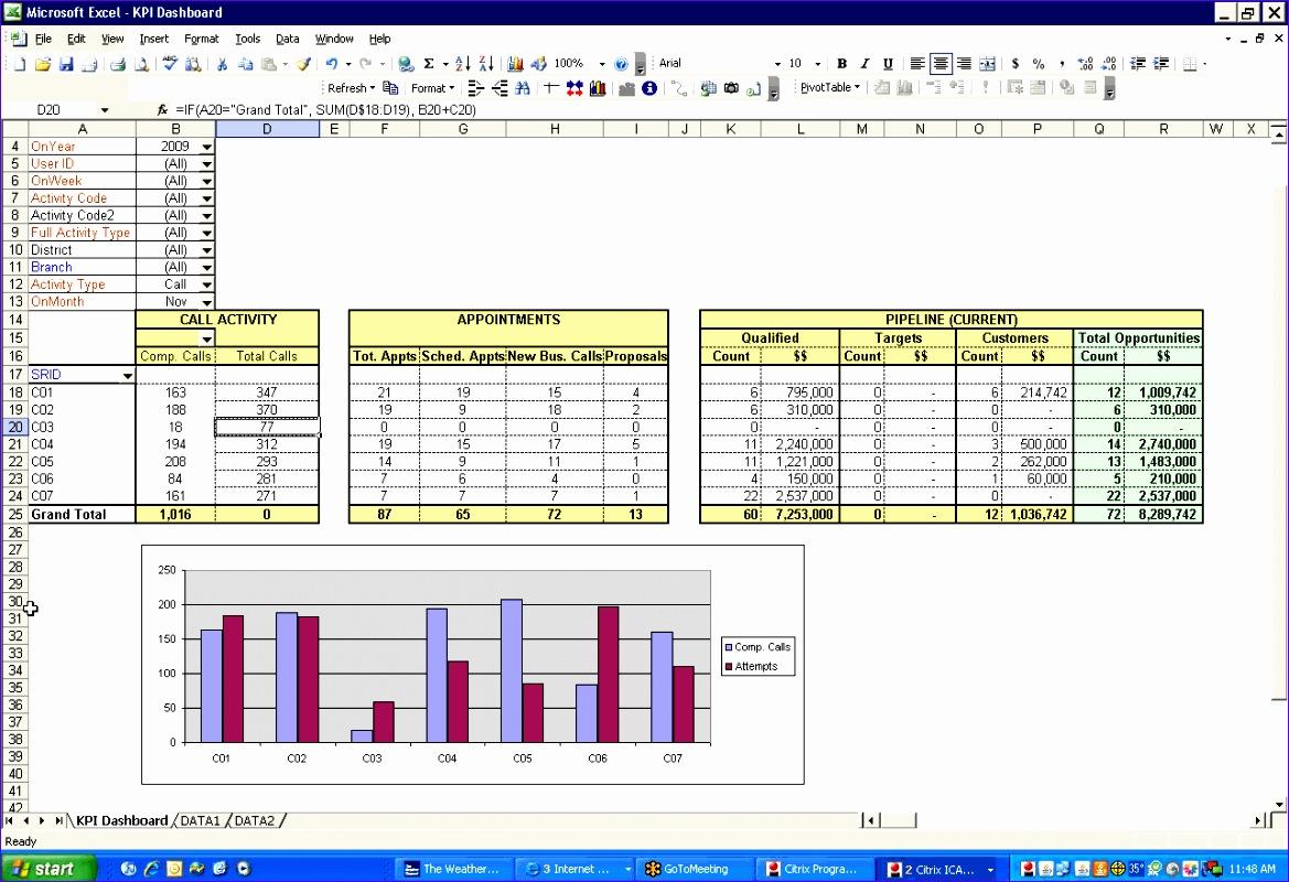 Free Excel Kpi Gauge Dashboard Templates Archives