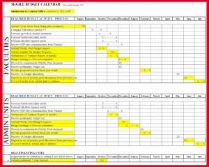 11 Excel Revenue Template  ExcelTemplates  ExcelTemplates