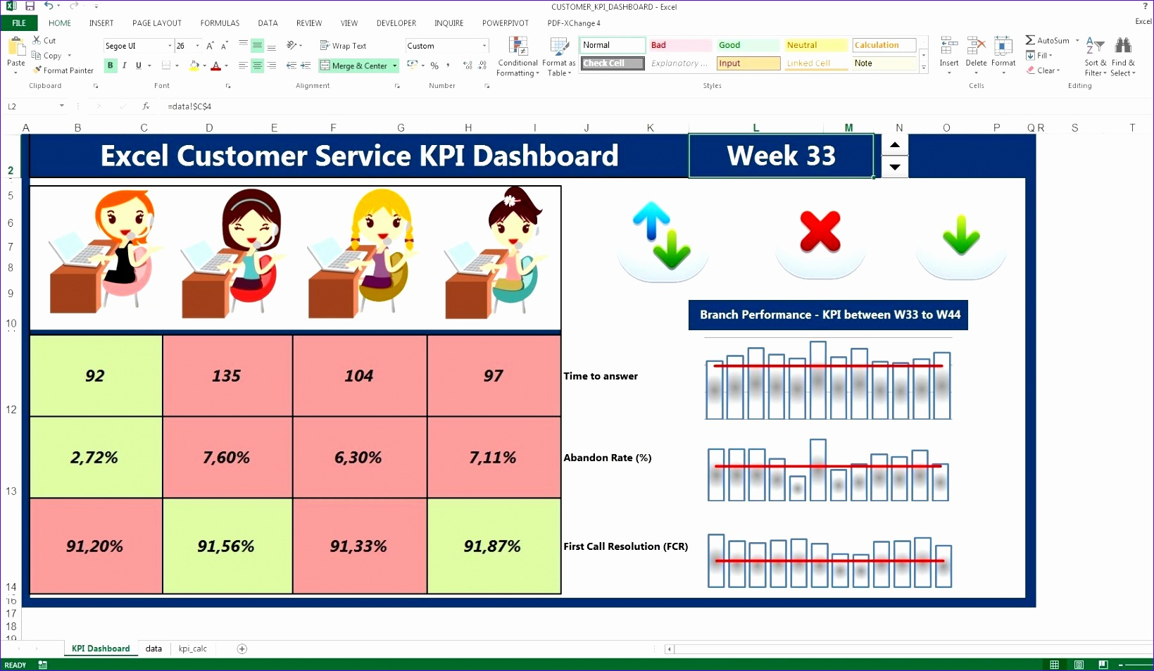 5 Free Kpi Dashboard Excel Template