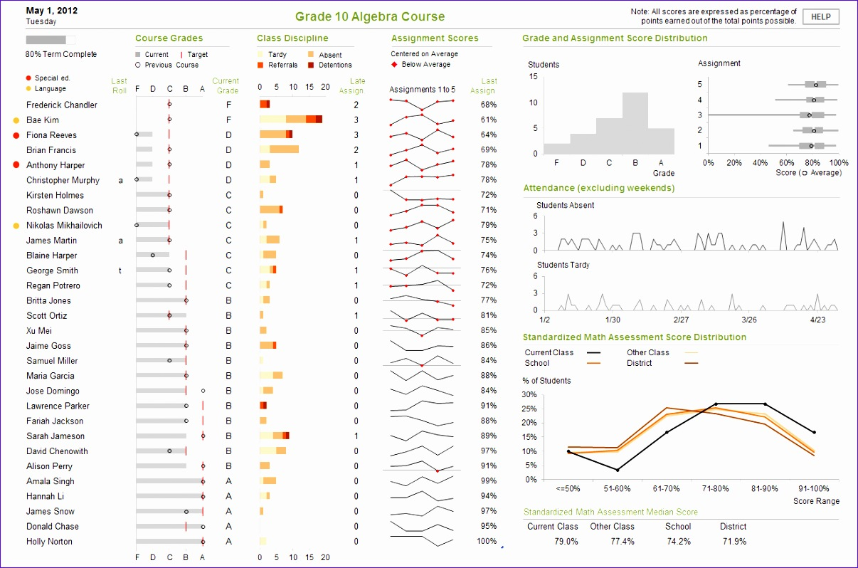 5 Histogram Excel Template