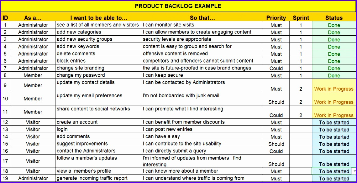 Agile Product Backlog Excel Template