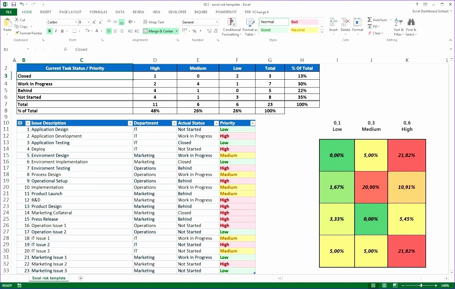 6 Project Dashboard Excel Template Free