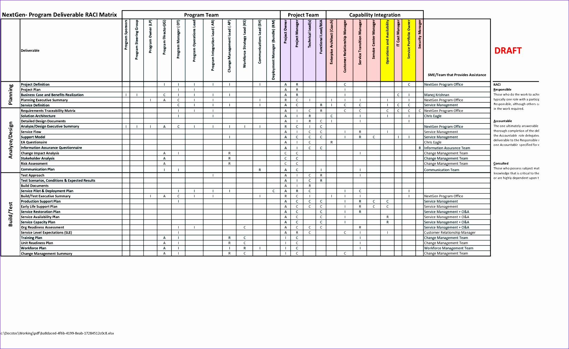 14 Project Matrix Template Excel
