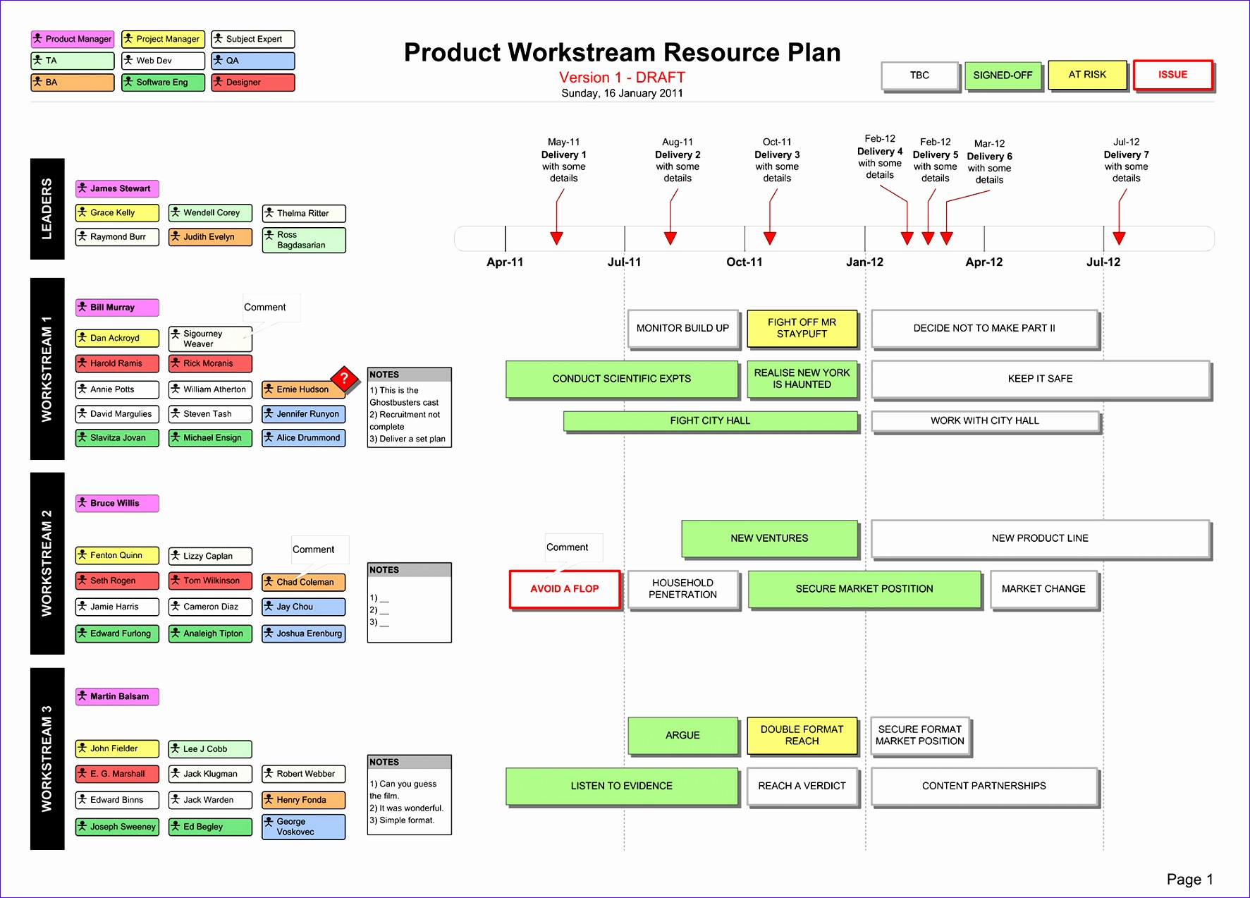 8 Quality Assurance Template Excel