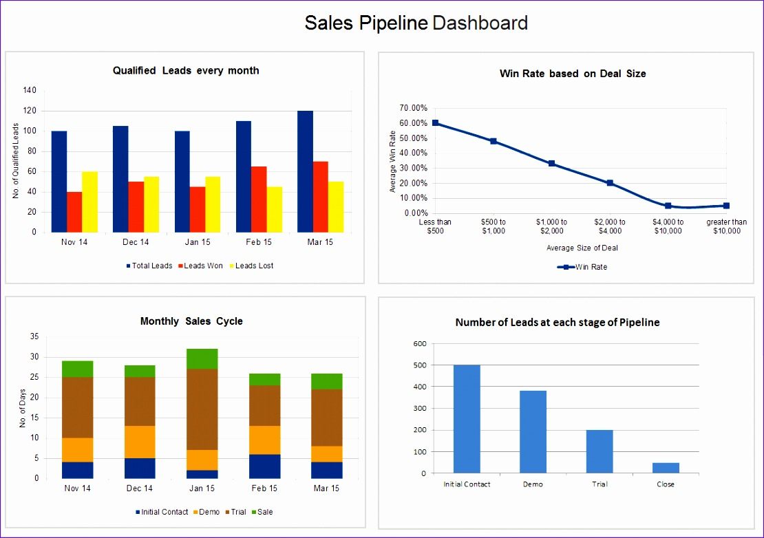 8 Sales Funnel Excel Template